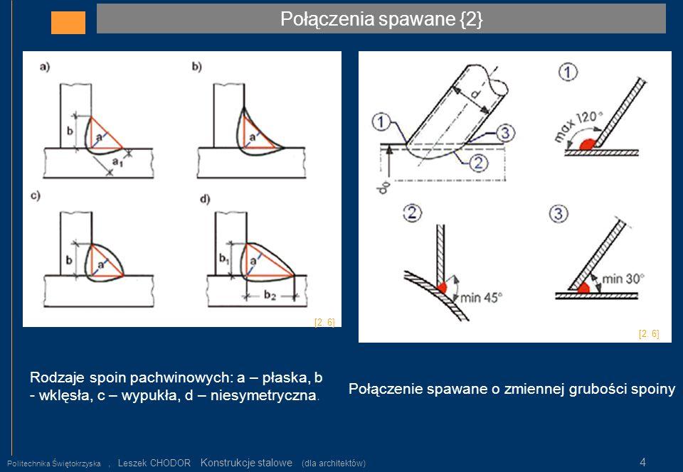 Połączenia spawane {2} [2. 6] [2. 6] Rodzaje spoin pachwinowych: a – płaska, b - wklęsła, c – wypukła, d – niesymetryczna.